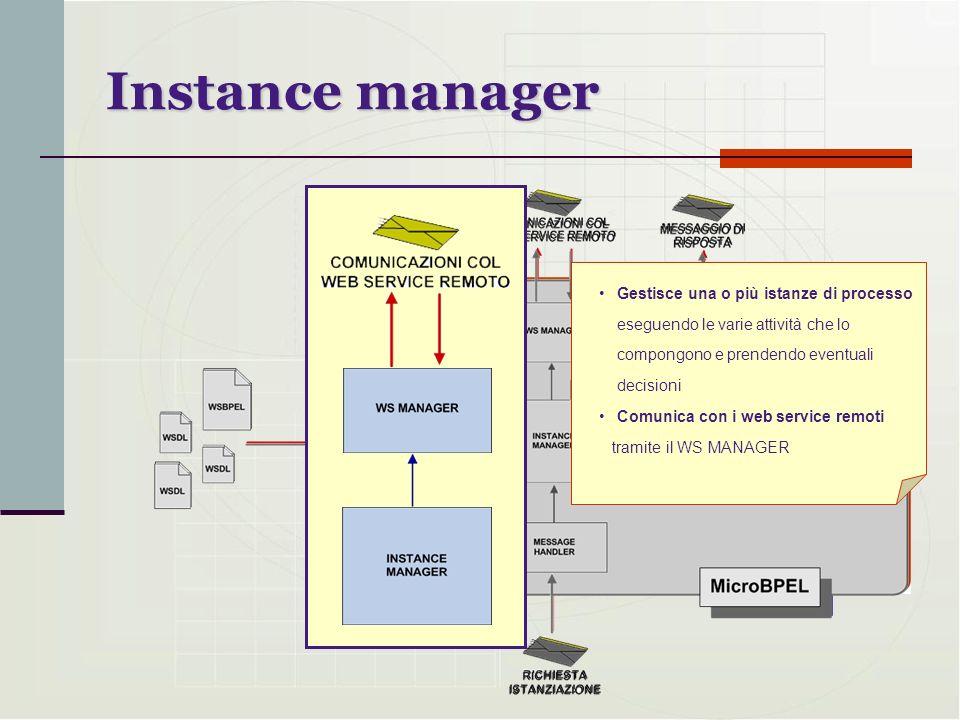 Instance manager Gestisce una o più istanze di processo eseguendo le varie attività che lo compongono e prendendo eventuali decisioni Comunica con i w