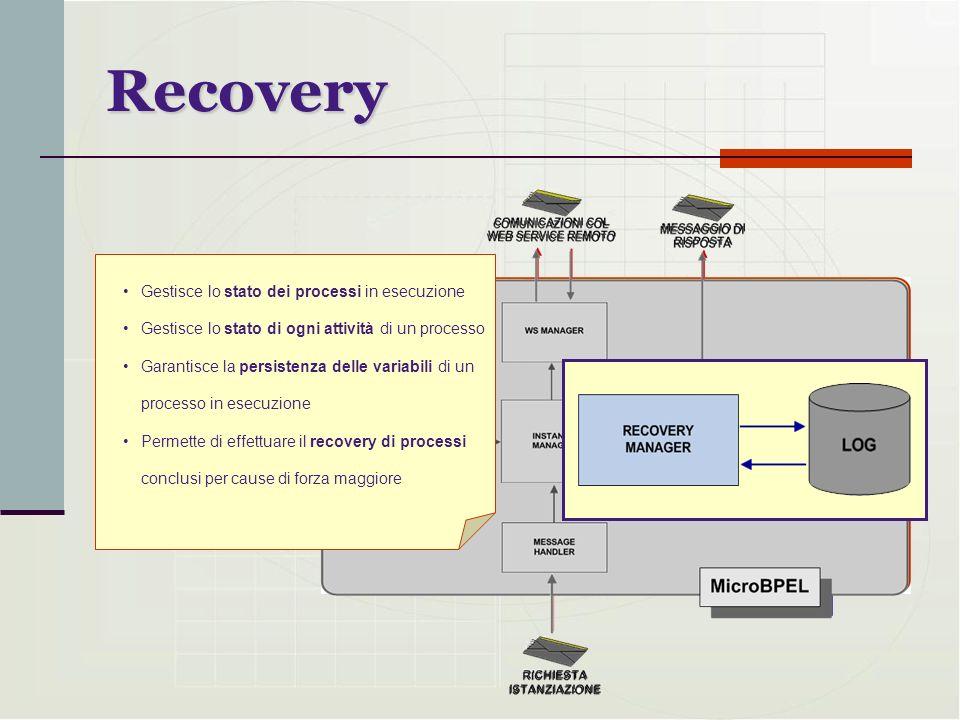 Recovery Gestisce lo stato dei processi in esecuzione Gestisce lo stato di ogni attività di un processo Garantisce la persistenza delle variabili di u