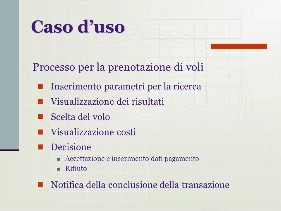 Caso duso Processo per la prenotazione di voli Inserimento parametri per la ricerca Visualizzazione dei risultati Scelta del volo Visualizzazione cost
