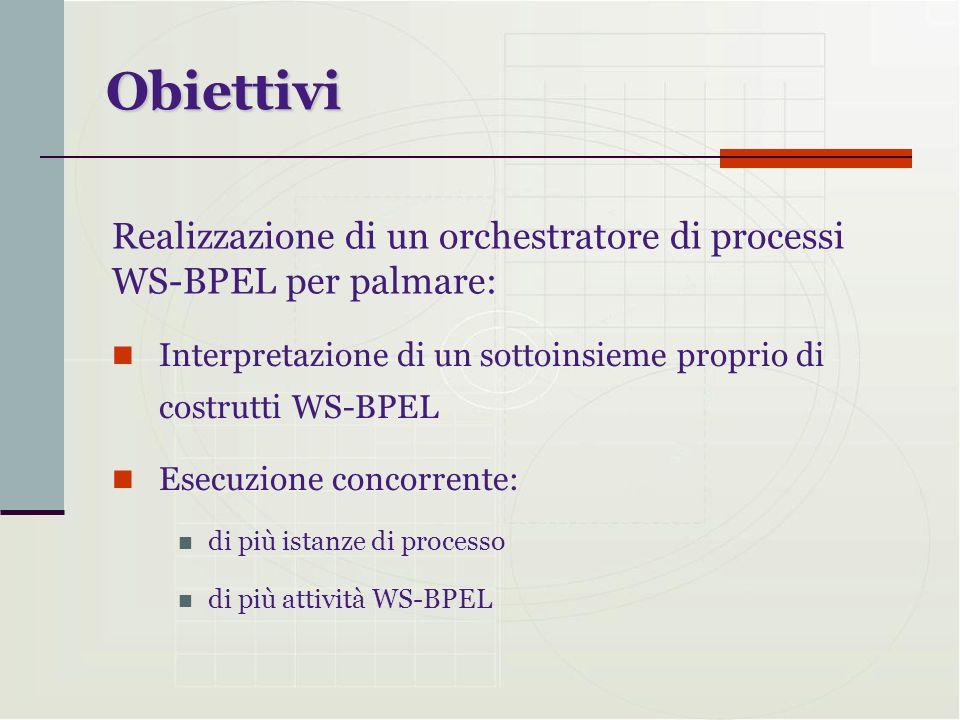 Obiettivi Interpretazione di un sottoinsieme proprio di costrutti WS-BPEL Esecuzione concorrente: di più istanze di processo di più attività WS-BPEL R