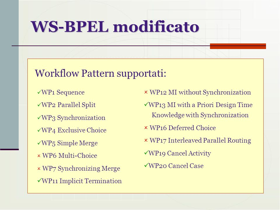 WP1 Sequence WP2 Parallel Split WP3 Synchronization WP4 Exclusive Choice WP5 Simple Merge WP6 Multi-Choice WP7 Synchronizing Merge WP11 Implicit Termination WS-BPEL modificato Workflow Pattern supportati: WP12 MI without Synchronization WP13 MI with a Priori Design Time Knowledge with Synchronization WP16 Deferred Choice WP17 Interleaved Parallel Routing WP19 Cancel Activity WP20 Cancel Case