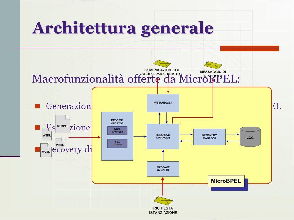 Generazione di modelli di processo di documenti WS-BPEL Esecuzione di istanze di processo Recovery di istanze di processo Macrofunzionalità offerte da