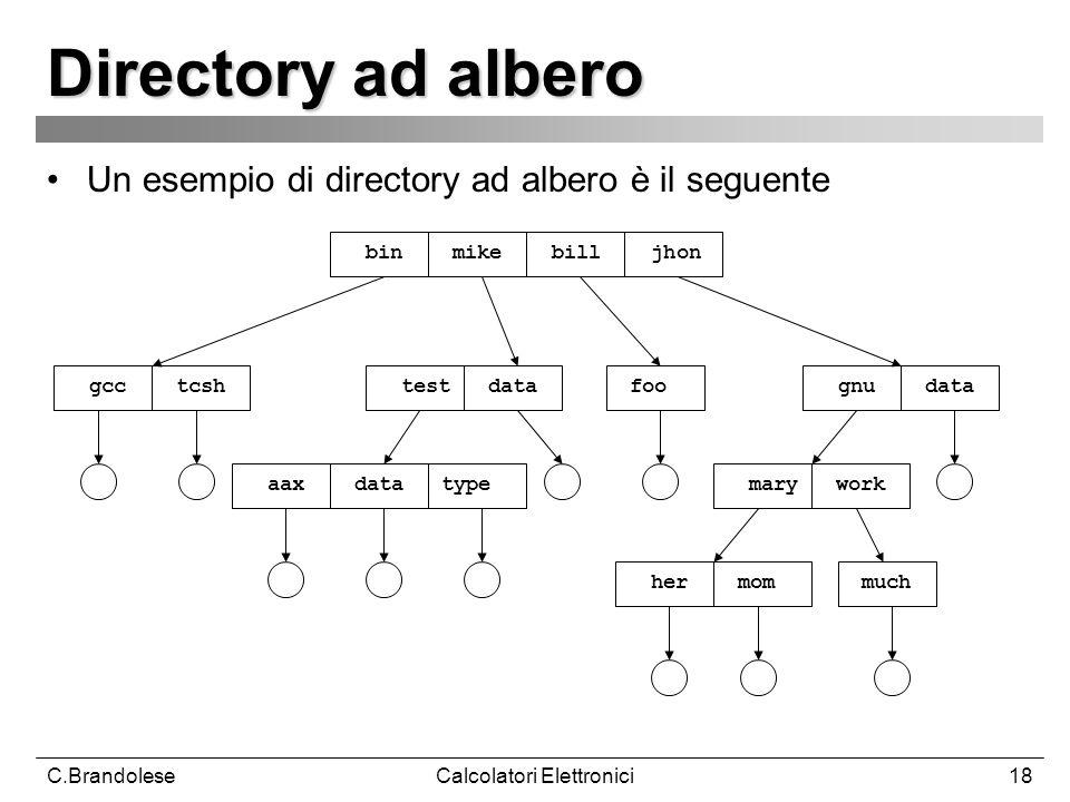 C.BrandoleseCalcolatori Elettronici18 Directory ad albero Un esempio di directory ad albero è il seguente bin mike bill jhon gcc tcsh test data gnu data foo aax data type mary work her mom much