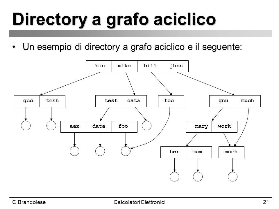 C.BrandoleseCalcolatori Elettronici21 Directory a grafo aciclico Un esempio di directory a grafo aciclico e il seguente: bin mike bill jhon gcc tcsh test data gnu much foo aax data foo mary work her mom much