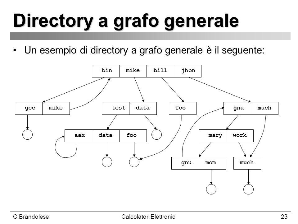 C.BrandoleseCalcolatori Elettronici23 Directory a grafo generale Un esempio di directory a grafo generale è il seguente: bin mike bill jhon gcc mike test data gnu much foo aax data foo mary work gnu mom much