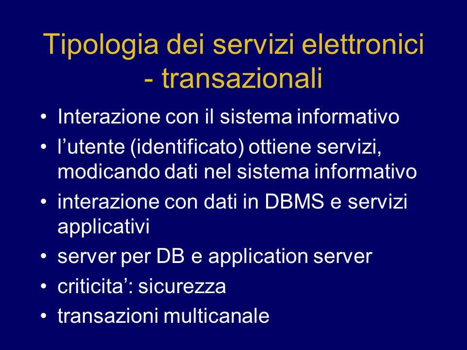 Interazione con il sistema informativo lutente (identificato) ottiene servizi, modicando dati nel sistema informativo interazione con dati in DBMS e servizi applicativi server per DB e application server criticita: sicurezza transazioni multicanale Tipologia dei servizi elettronici - transazionali