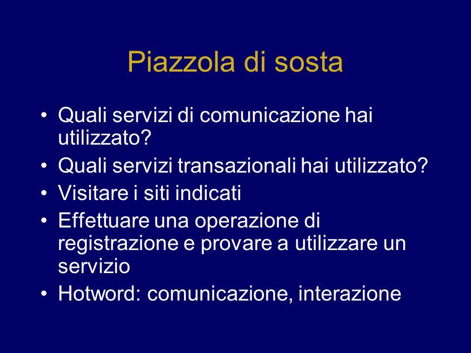 Piazzola di sosta Quali servizi di comunicazione hai utilizzato.