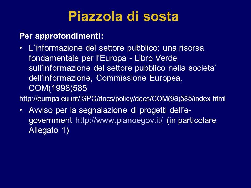 Piazzola di sosta Per approfondimenti: Linformazione del settore pubblico: una risorsa fondamentale per lEuropa - Libro Verde sullinformazione del settore pubblico nella societa dellinformazione, Commissione Europea, COM(1998)585 http://europa.eu.int/ISPO/docs/policy/docs/COM(98)585/index.html Avviso per la segnalazione di progetti delle- government http://www.pianoegov.it/ (in particolare Allegato 1)http://www.pianoegov.it/