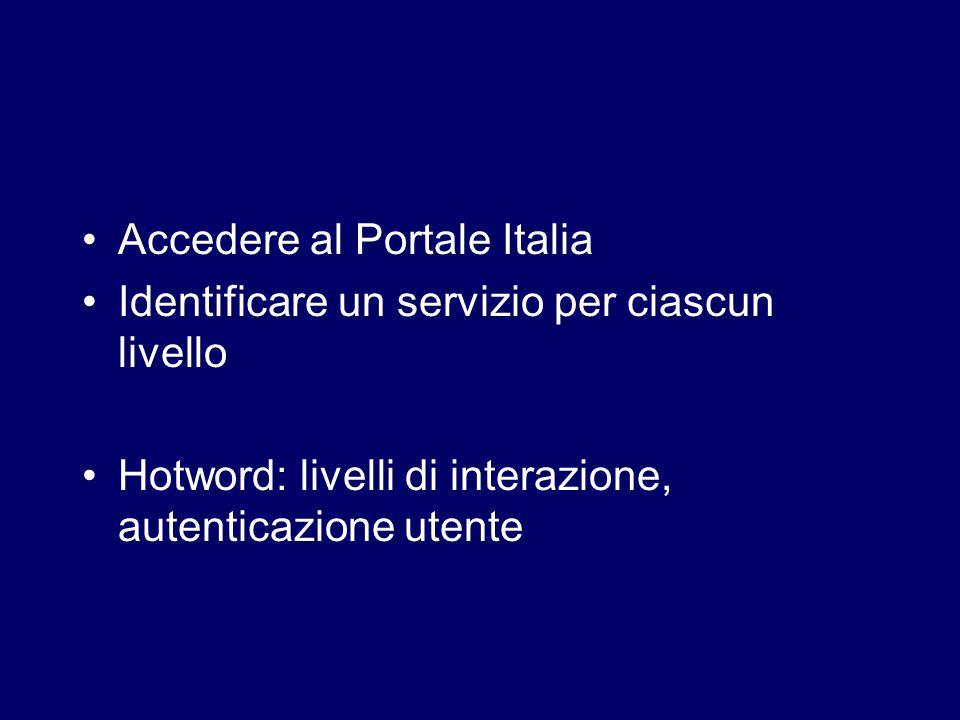 Accedere al Portale Italia Identificare un servizio per ciascun livello Hotword: livelli di interazione, autenticazione utente