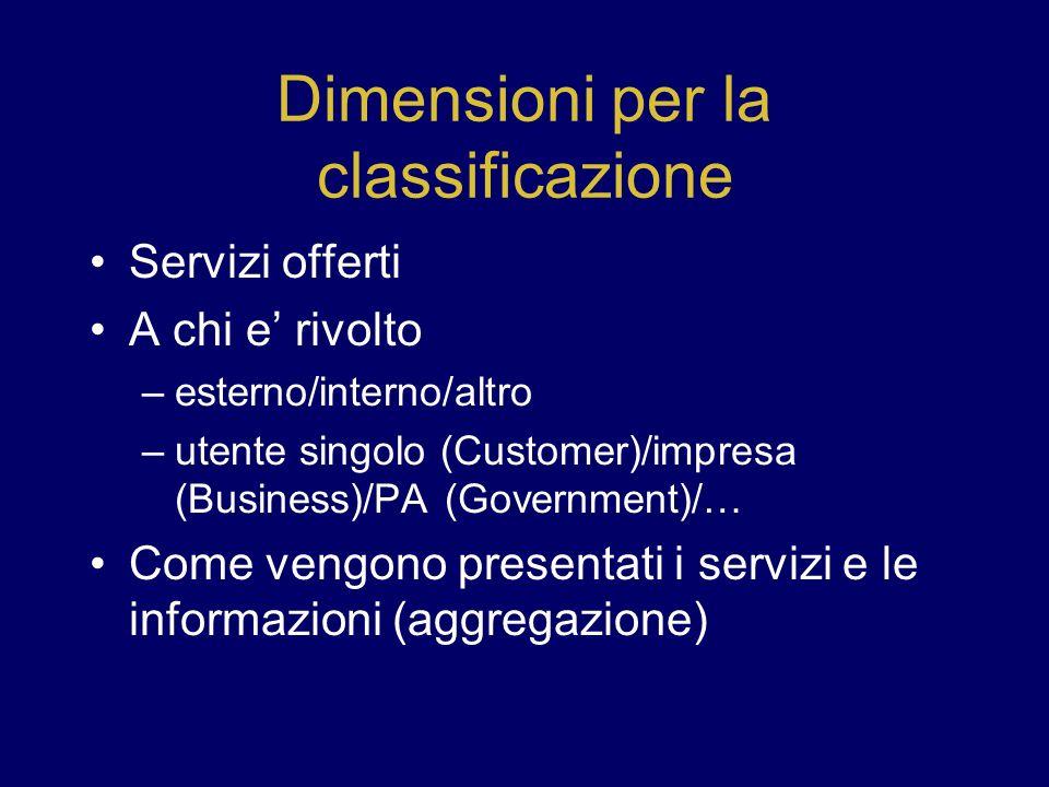 Dimensioni per la classificazione Servizi offerti A chi e rivolto –esterno/interno/altro –utente singolo (Customer)/impresa (Business)/PA (Government)/… Come vengono presentati i servizi e le informazioni (aggregazione)
