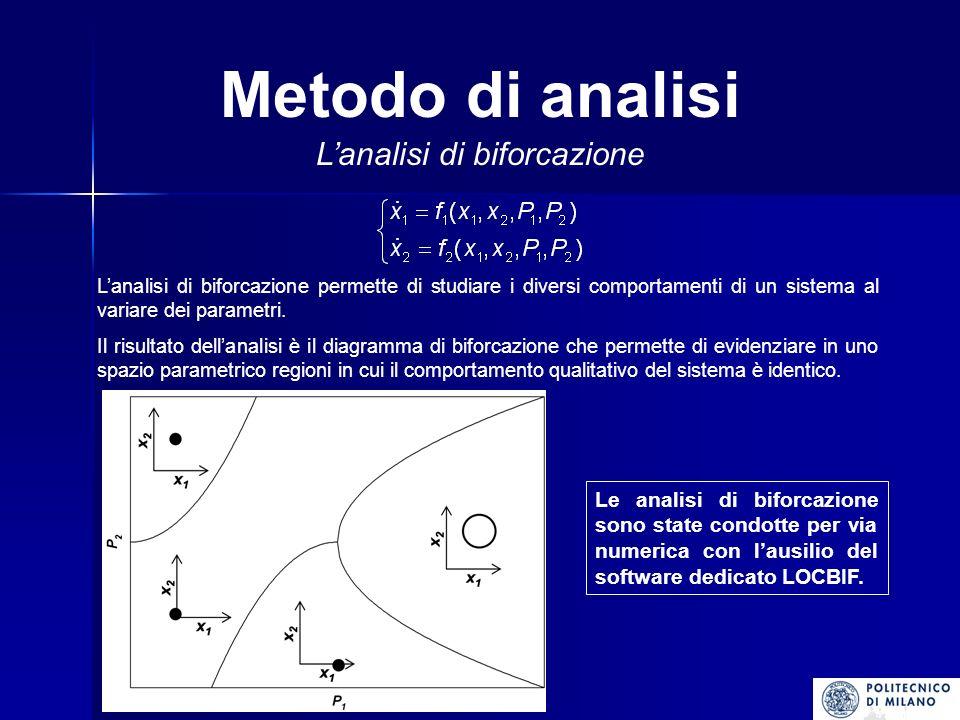 Metodo di analisi Lanalisi di biforcazione Lanalisi di biforcazione permette di studiare i diversi comportamenti di un sistema al variare dei parametri.