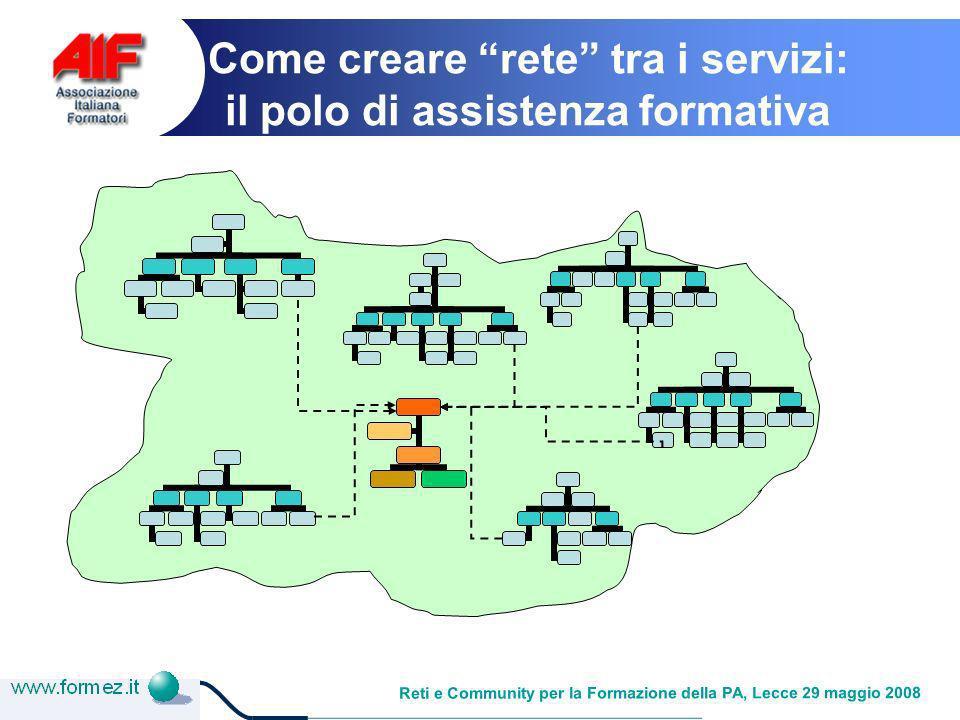 Reti e Community per la Formazione della PA, Lecce 29 maggio 2008 Come creare rete tra i servizi: il polo di assistenza formativa