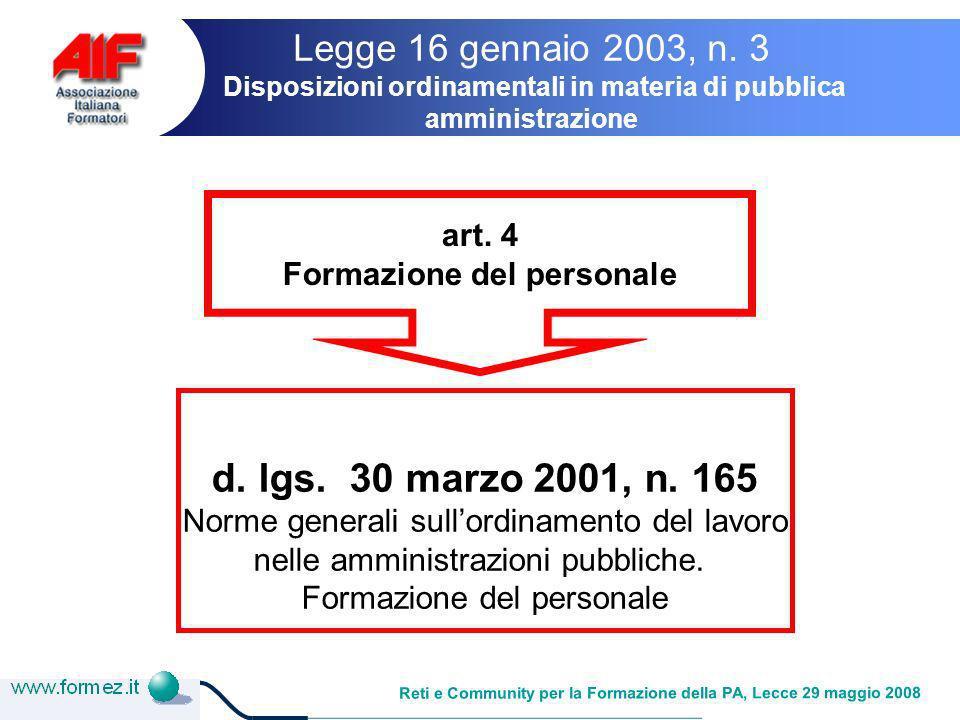 Reti e Community per la Formazione della PA, Lecce 29 maggio 2008 N°Interlocutori prioritariFrequenza %Indice di prossimità* 1 Dirigente di riferimento100 3,5 2 Altre Unità Organizzative della propria Amministrazione 95 2,4 3 Dirigenti di altri settori servizi della propria Amministrazione 65 2,5 4 Agenzie formative60 2,0 5 Assessore di riferimento50 1,3 6 TM di altre PA55 1,2 7 Sindacati45 0,9 8 Rete di referenti35 3,9 9 Consulenti esterni35 2,1 10 Destinatari della formazione35 2,7 Ricerca Formez Eu-Forma 2007 Dati Italia Dati Italia