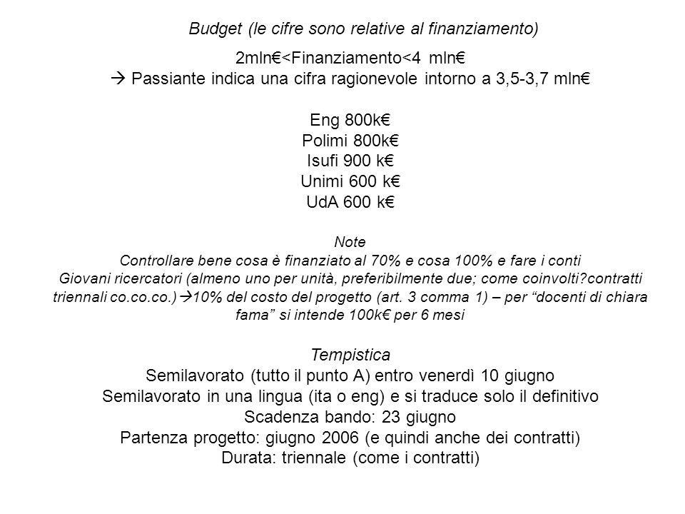 2mln<Finanziamento<4 mln Passiante indica una cifra ragionevole intorno a 3,5-3,7 mln Eng 800k Polimi 800k Isufi 900 k Unimi 600 k UdA 600 k Note Controllare bene cosa è finanziato al 70% e cosa 100% e fare i conti Giovani ricercatori (almeno uno per unità, preferibilmente due; come coinvolti contratti triennali co.co.co.) 10% del costo del progetto (art.
