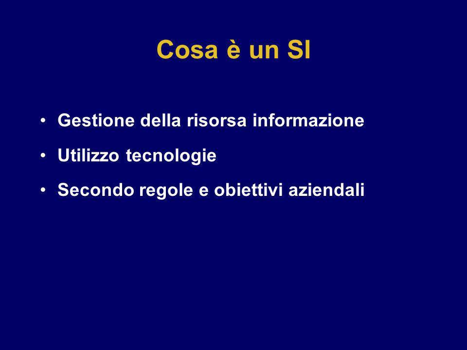 Cosa è un SI Gestione della risorsa informazione Utilizzo tecnologie Secondo regole e obiettivi aziendali