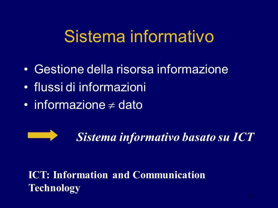 Sistema informativo Gestione della risorsa informazione flussi di informazioni informazione dato 11 Sistema informativo basato su ICT ICT: Information