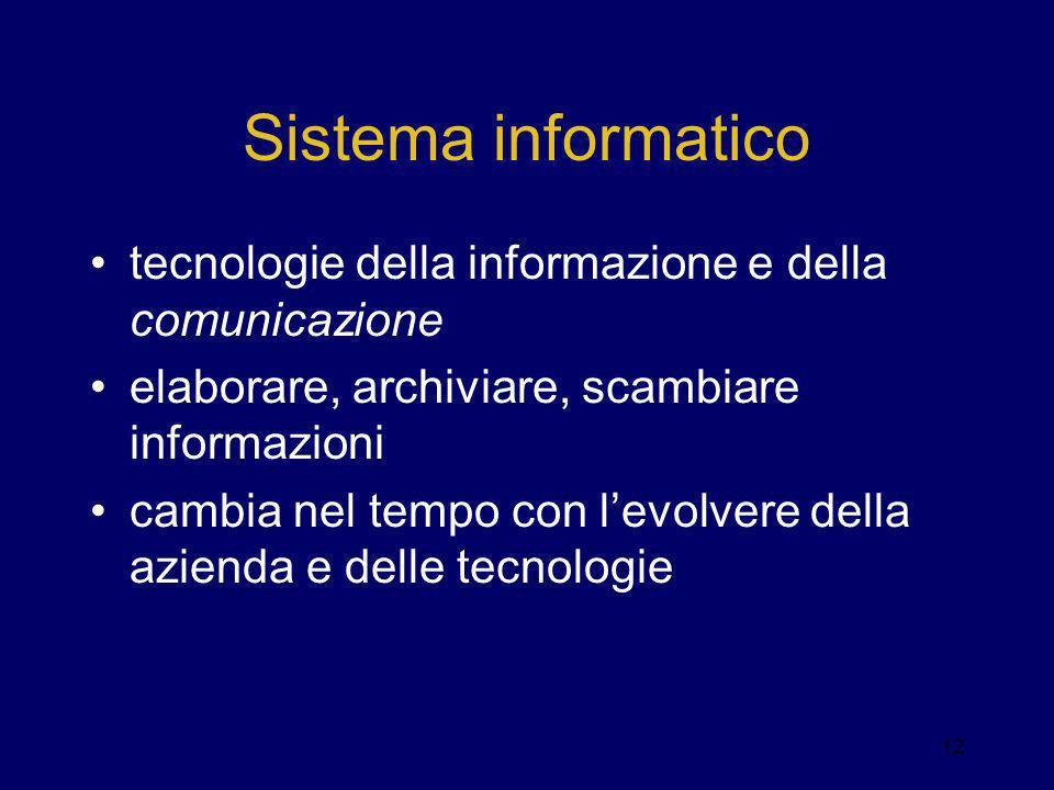 Sistema informatico tecnologie della informazione e della comunicazione elaborare, archiviare, scambiare informazioni cambia nel tempo con levolvere d