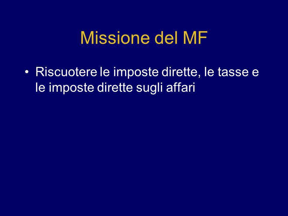 Missione del MF Riscuotere le imposte dirette, le tasse e le imposte dirette sugli affari