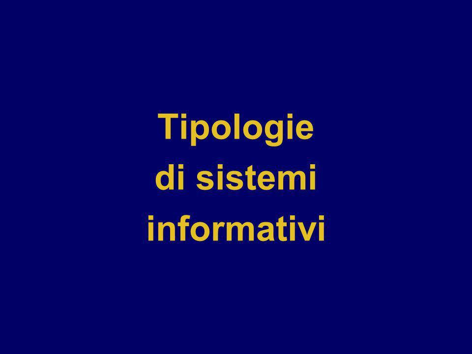 Tipologie di sistemi informativi