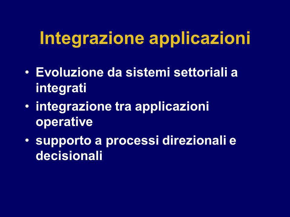 Integrazione applicazioni Evoluzione da sistemi settoriali a integrati integrazione tra applicazioni operative supporto a processi direzionali e decis