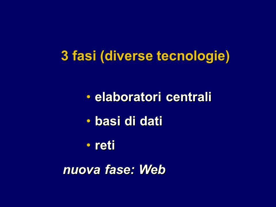 elaboratori centrali basi di dati reti nuova fase: Web elaboratori centrali basi di dati reti nuova fase: Web 3 fasi (diverse tecnologie)