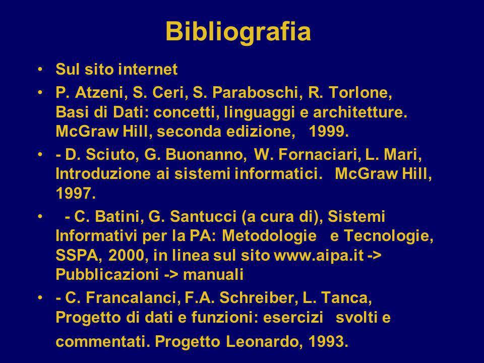 Bibliografia Sul sito internet P. Atzeni, S. Ceri, S. Paraboschi, R. Torlone, Basi di Dati: concetti, linguaggi e architetture. McGraw Hill, seconda e