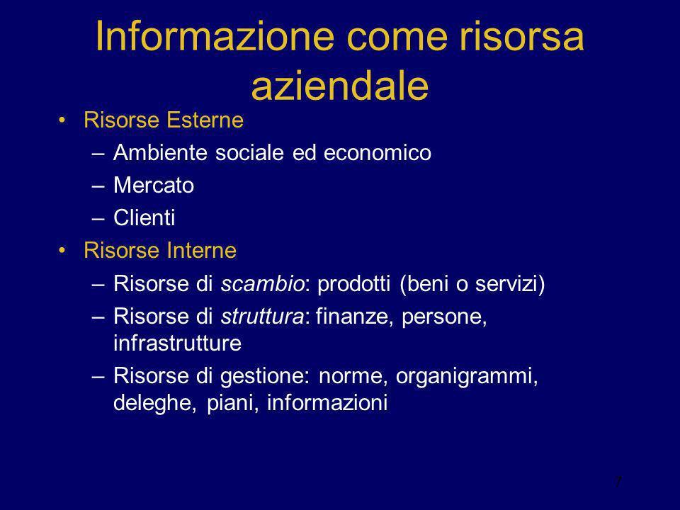 Informazione come risorsa aziendale Risorse Esterne –Ambiente sociale ed economico –Mercato –Clienti Risorse Interne –Risorse di scambio: prodotti (be
