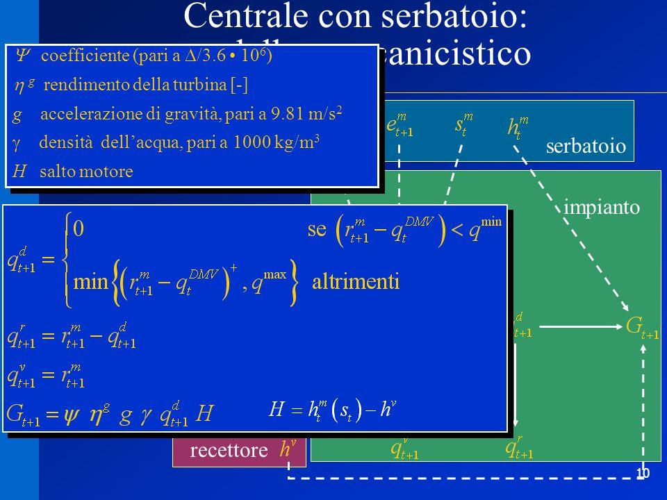 10 corpo idrico recettore impianto serbatoio Centrale con serbatoio: modello meccanicistico coefficiente (pari a /3.6 10 6 ) g rendimento della turbin