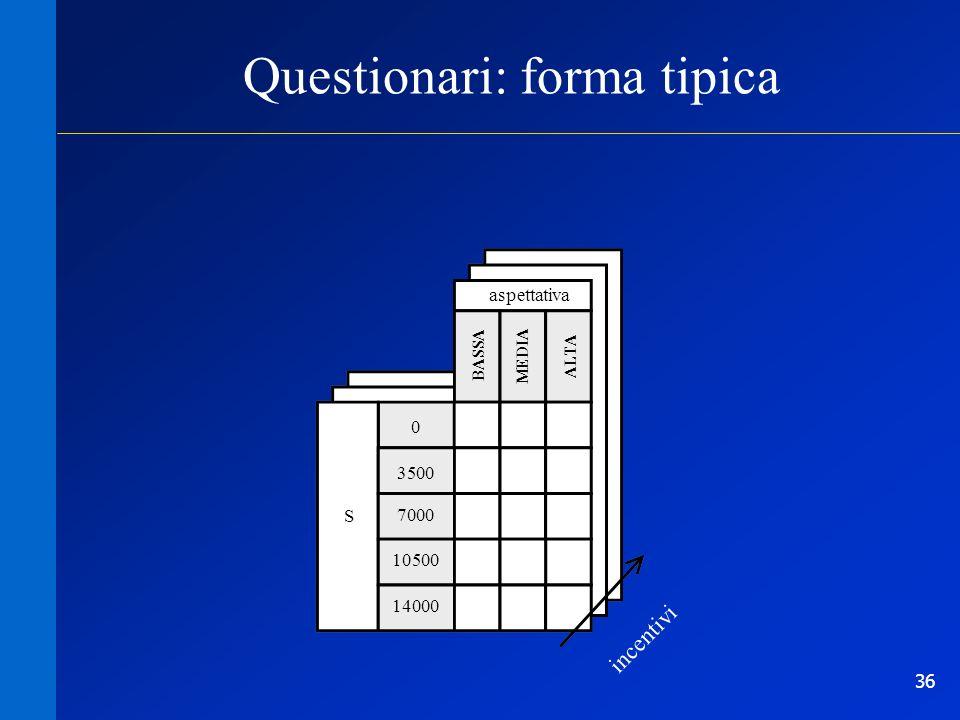 36 Questionari: forma tipica aspettativa BASSA ALTA MEDIA S incentivi 0 7000 3500 10500 14000