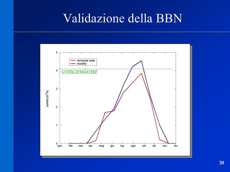 39 Validazione della BBN concessione