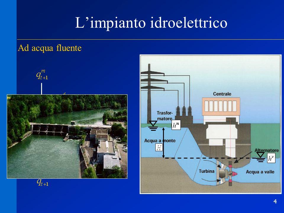 4 Limpianto idroelettrico Ad acqua fluente 45 o q min q max