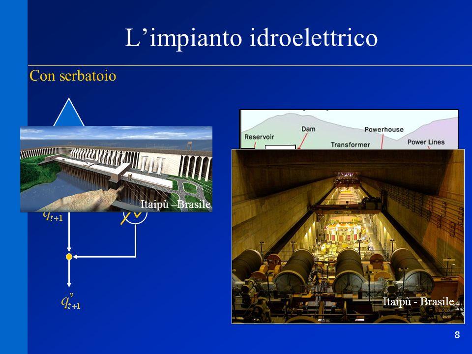 8 Limpianto idroelettrico Con serbatoio Itaipù –Brasile Itaipù - Brasile