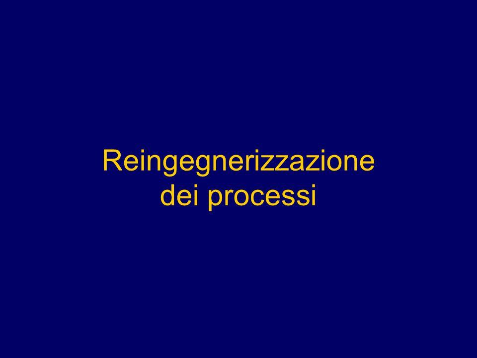 Reingegnerizzazione dei processi