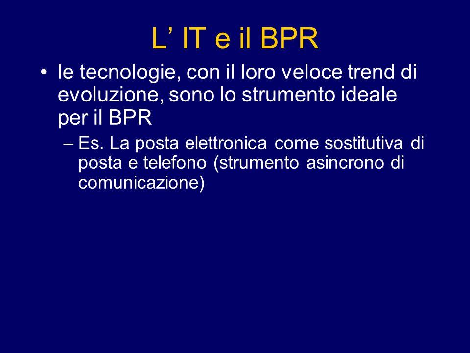 L IT e il BPR le tecnologie, con il loro veloce trend di evoluzione, sono lo strumento ideale per il BPR –Es.