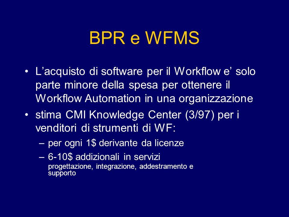 BPR e WFMS Lacquisto di software per il Workflow e solo parte minore della spesa per ottenere il Workflow Automation in una organizzazione stima CMI Knowledge Center (3/97) per i venditori di strumenti di WF: –per ogni 1$ derivante da licenze –6-10$ addizionali in servizi progettazione, integrazione, addestramento e supporto