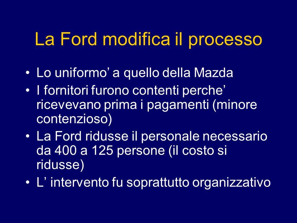 La Ford modifica il processo Lo uniformo a quello della Mazda I fornitori furono contenti perche ricevevano prima i pagamenti (minore contenzioso) La Ford ridusse il personale necessario da 400 a 125 persone (il costo si ridusse) L intervento fu soprattutto organizzativo