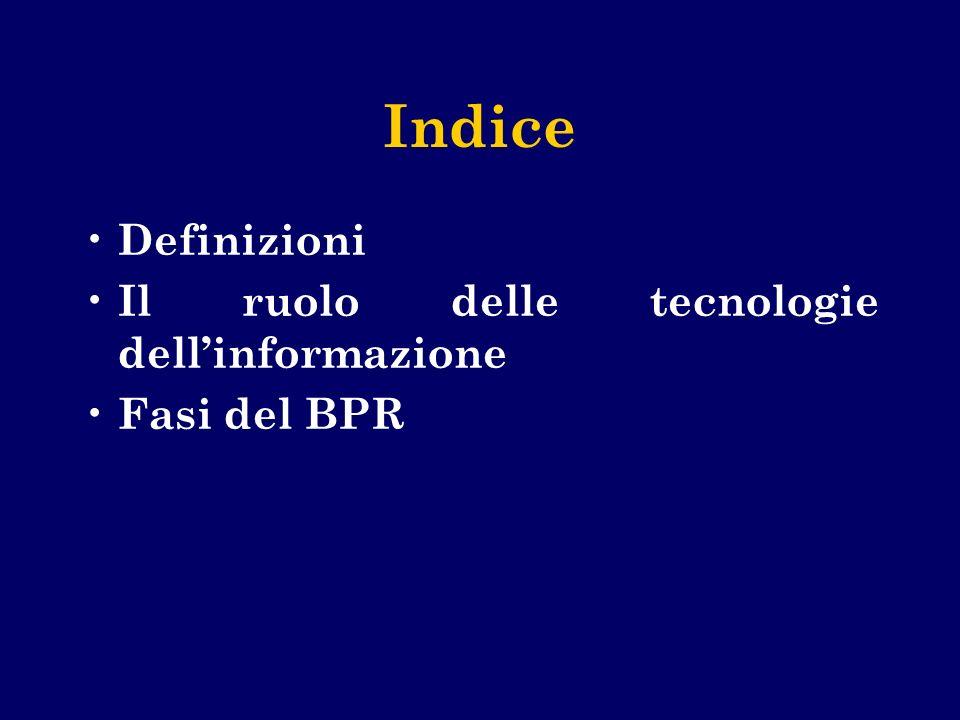 Indice Definizioni Il ruolo delle tecnologie dellinformazione Fasi del BPR