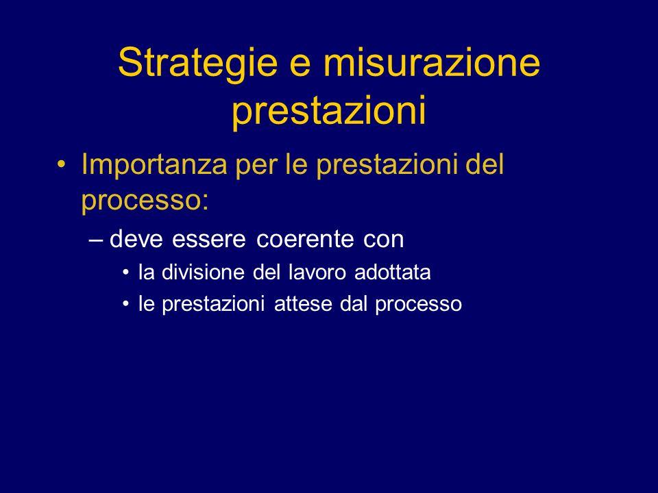 Strategie e misurazione prestazioni Importanza per le prestazioni del processo: –deve essere coerente con la divisione del lavoro adottata le prestazioni attese dal processo