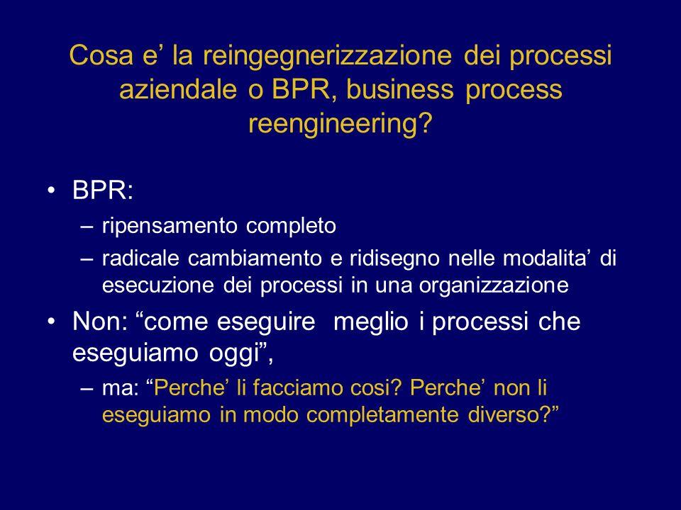 Cosa e la reingegnerizzazione dei processi aziendale o BPR, business process reengineering.