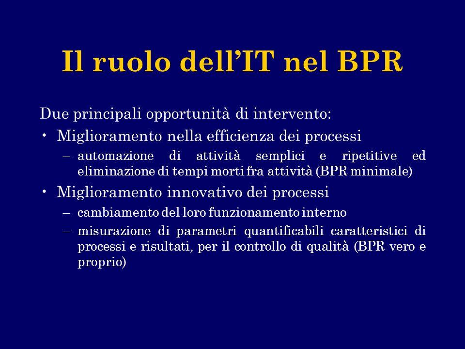 Il ruolo dellIT nel BPR Due principali opportunità di intervento: Miglioramento nella efficienza dei processi –automazione di attività semplici e ripetitive ed eliminazione di tempi morti fra attività (BPR minimale) Miglioramento innovativo dei processi –cambiamento del loro funzionamento interno –misurazione di parametri quantificabili caratteristici di processi e risultati, per il controllo di qualità (BPR vero e proprio)