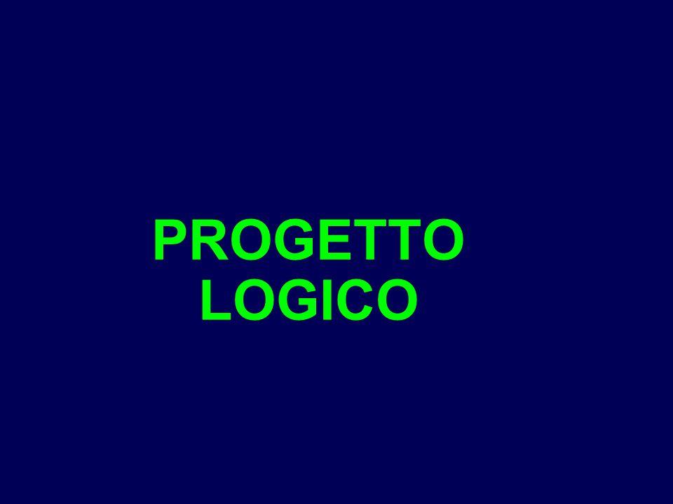 PROGETTO LOGICO