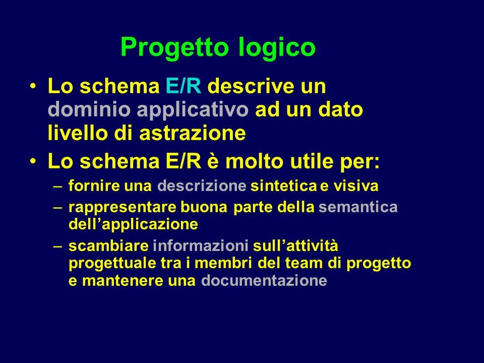 Progetto logico Lo schema E/R descrive un dominio applicativo ad un dato livello di astrazione Lo schema E/R è molto utile per: –fornire una descrizio