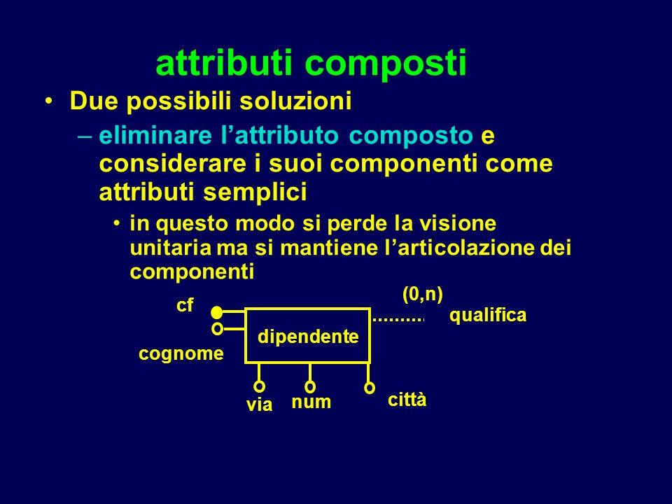 attributi composti Due possibili soluzioni –eliminare lattributo composto e considerare i suoi componenti come attributi semplici in questo modo si pe