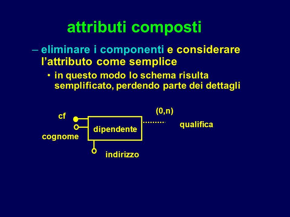 attributi composti –eliminare i componenti e considerare lattributo come semplice in questo modo lo schema risulta semplificato, perdendo parte dei dettagli dipendente indirizzo qualifica (0,n) cf cognome