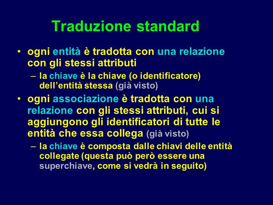 Traduzione standard ogni entità è tradotta con una relazione con gli stessi attributi –la chiave è la chiave (o identificatore) dellentità stessa (già