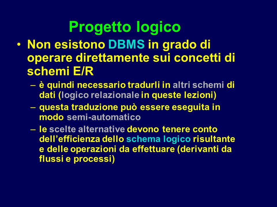 Progetto logico Non esistono DBMS in grado di operare direttamente sui concetti di schemi E/R –è quindi necessario tradurli in altri schemi di dati (l