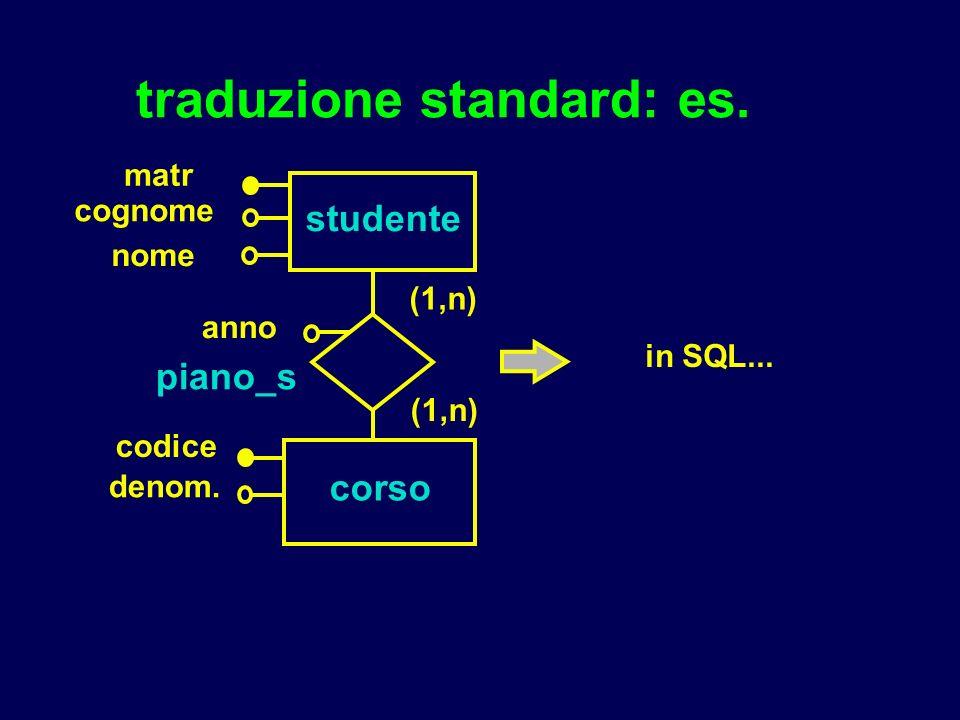 traduzione standard: es. studente matr (1,n) codice corso cognome piano_s denom. anno nome in SQL...