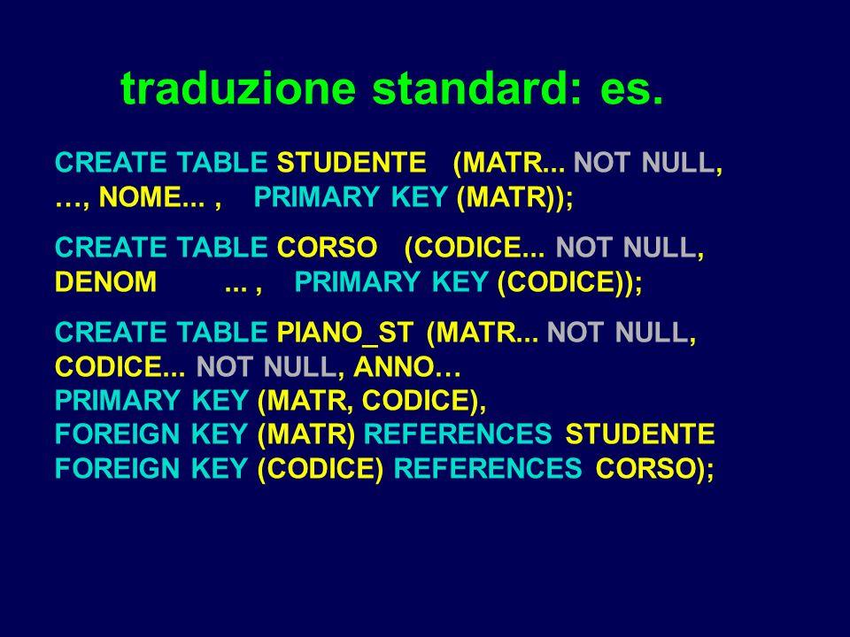 traduzione standard: es. CREATE TABLE STUDENTE (MATR... NOT NULL, …, NOME..., PRIMARY KEY (MATR)); CREATE TABLE CORSO (CODICE... NOT NULL, DENOM..., P