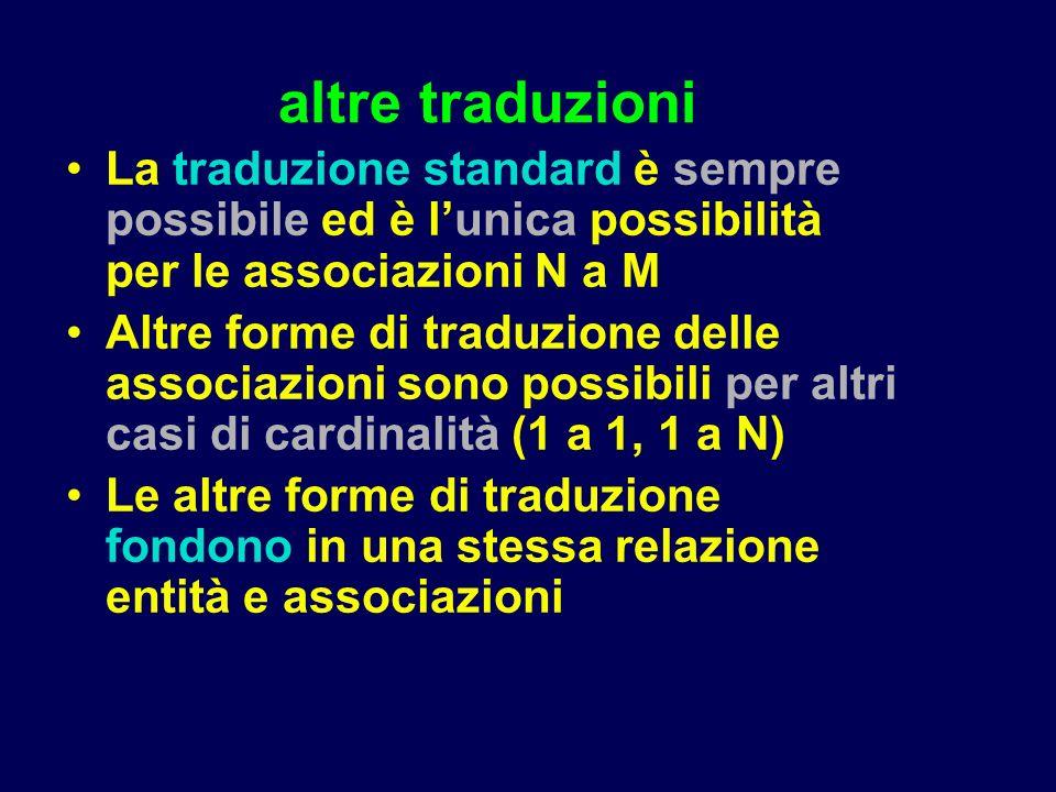 altre traduzioni La traduzione standard è sempre possibile ed è lunica possibilità per le associazioni N a M Altre forme di traduzione delle associazi