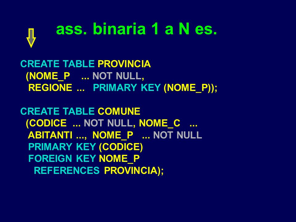 ass. binaria 1 a N es. CREATE TABLE PROVINCIA (NOME_P...